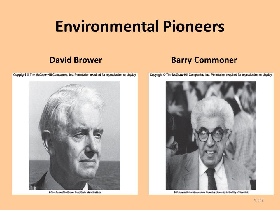 Environmental Pioneers
