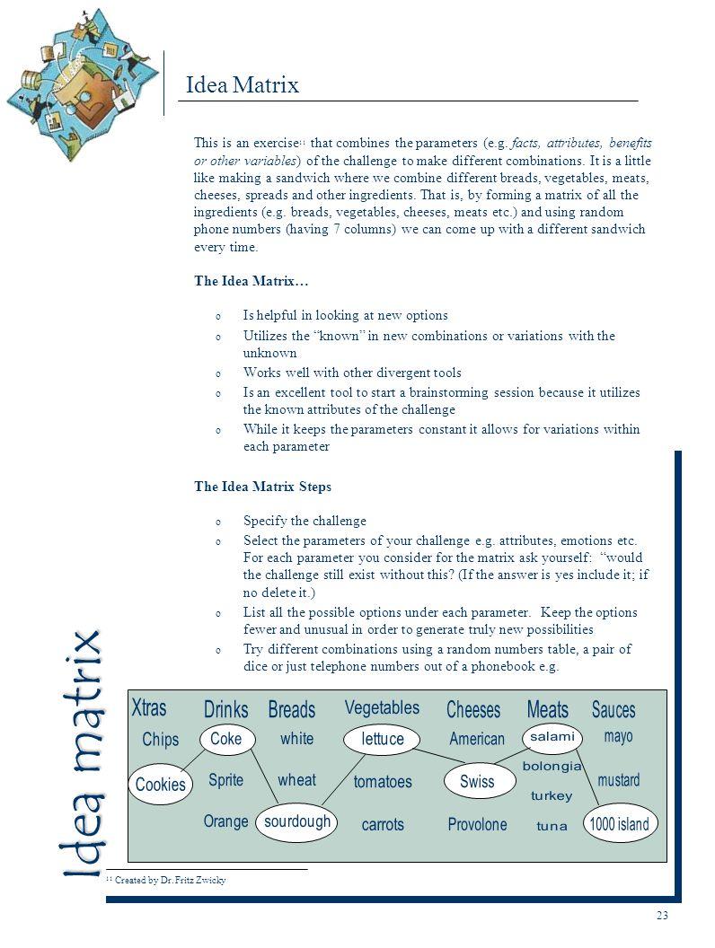 Idea matrix Idea Matrix