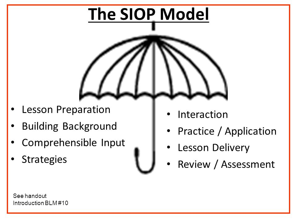 The SIOP Model Lesson Preparation Interaction Building Background