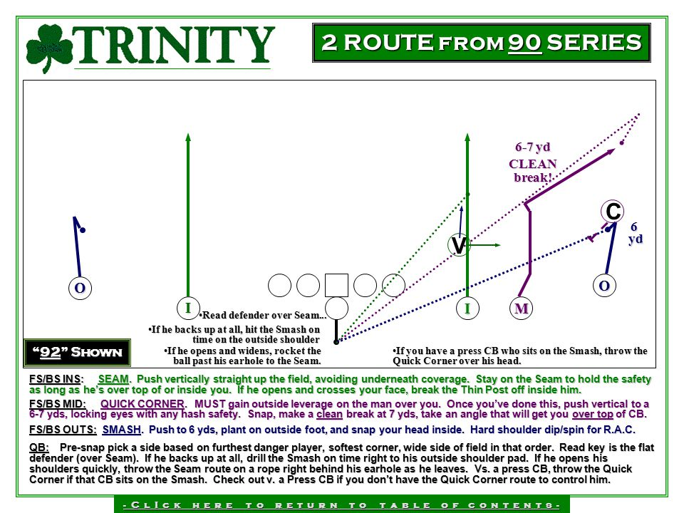 2 ROUTE from 90 SERIES C V O O I I M 6-7 yd CLEAN break! 6 yd