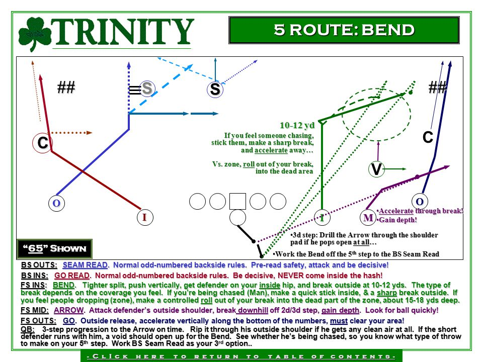 ## ## 5 ROUTE: BEND S C C V O O I I M 10-12 yd 65 Shown