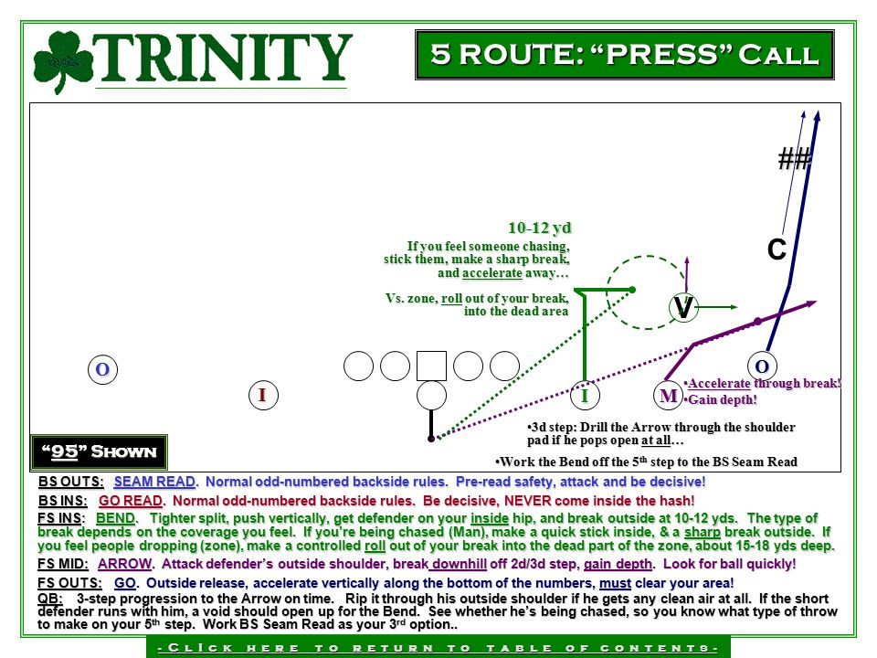 ## 5 ROUTE: PRESS Call C V O O I I M 10-12 yd 95 Shown