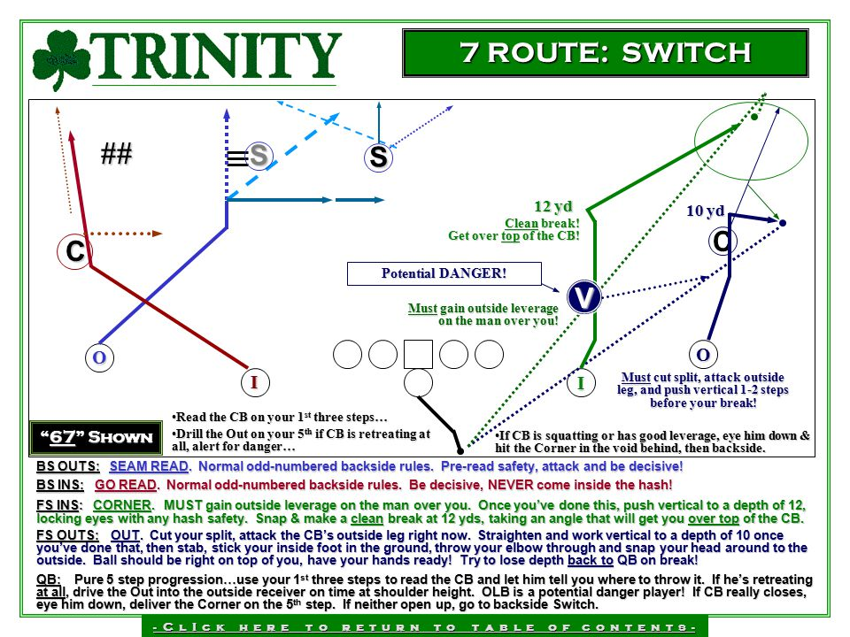 ## 7 ROUTE: SWITCH S C C V V O O I I 12 yd 10 yd 67 Shown
