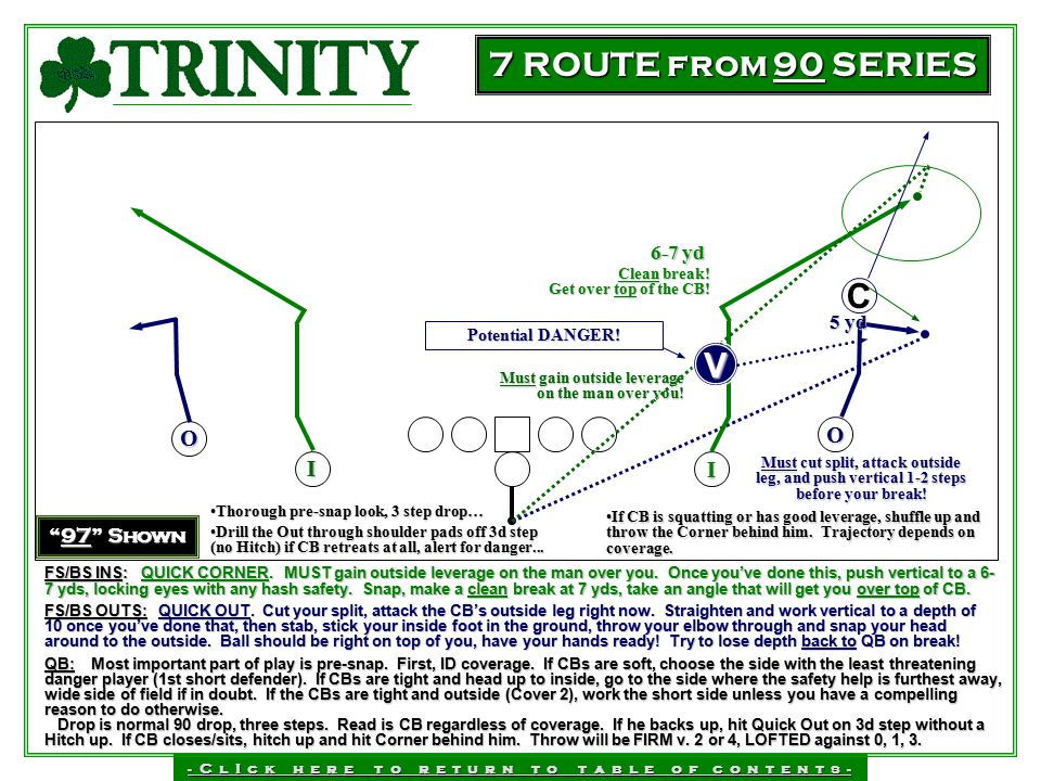 7 ROUTE from 90 SERIES C V V O O I I 6-7 yd 5 yd 97 Shown