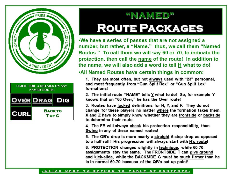 CLICK FOR A DETAILS ON ANY NAMED ROUTE: