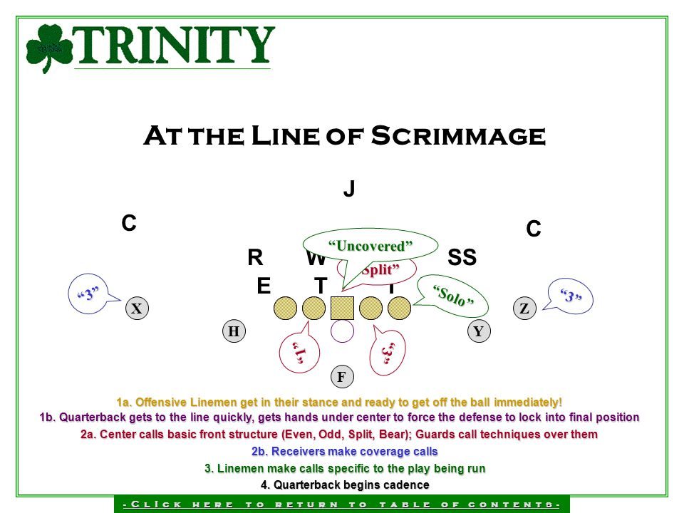 At the Line of Scrimmage
