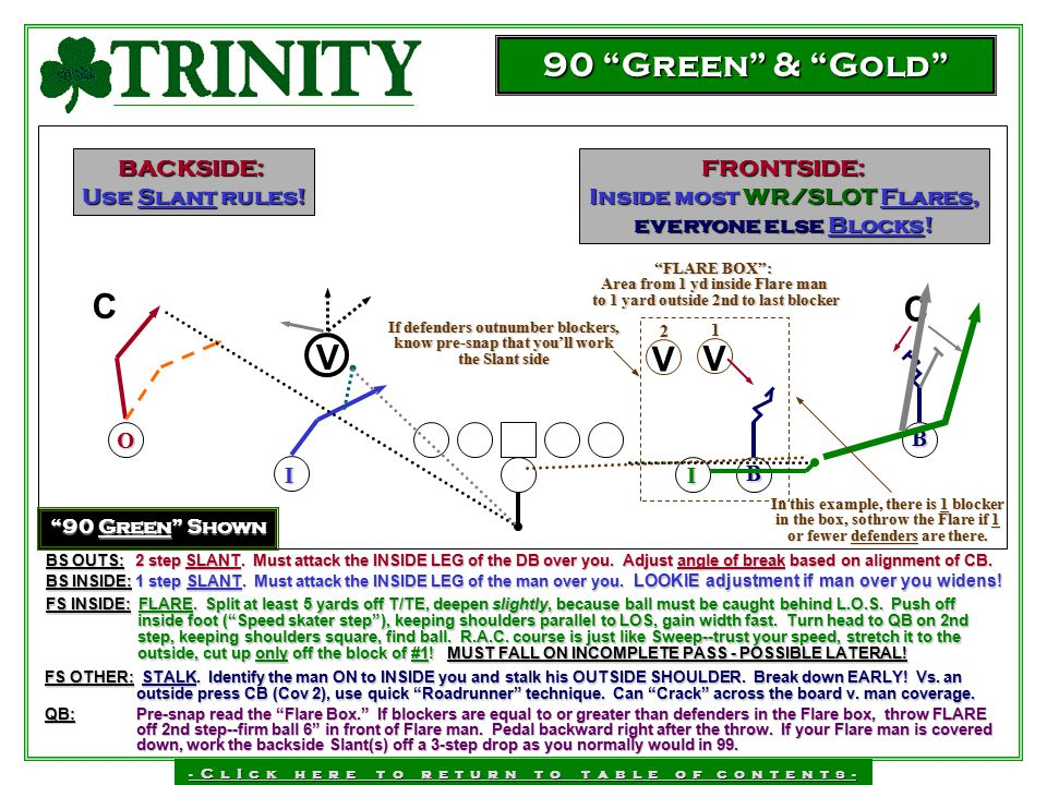 90 Green & Gold C C V V V BACKSIDE: Use Slant rules!