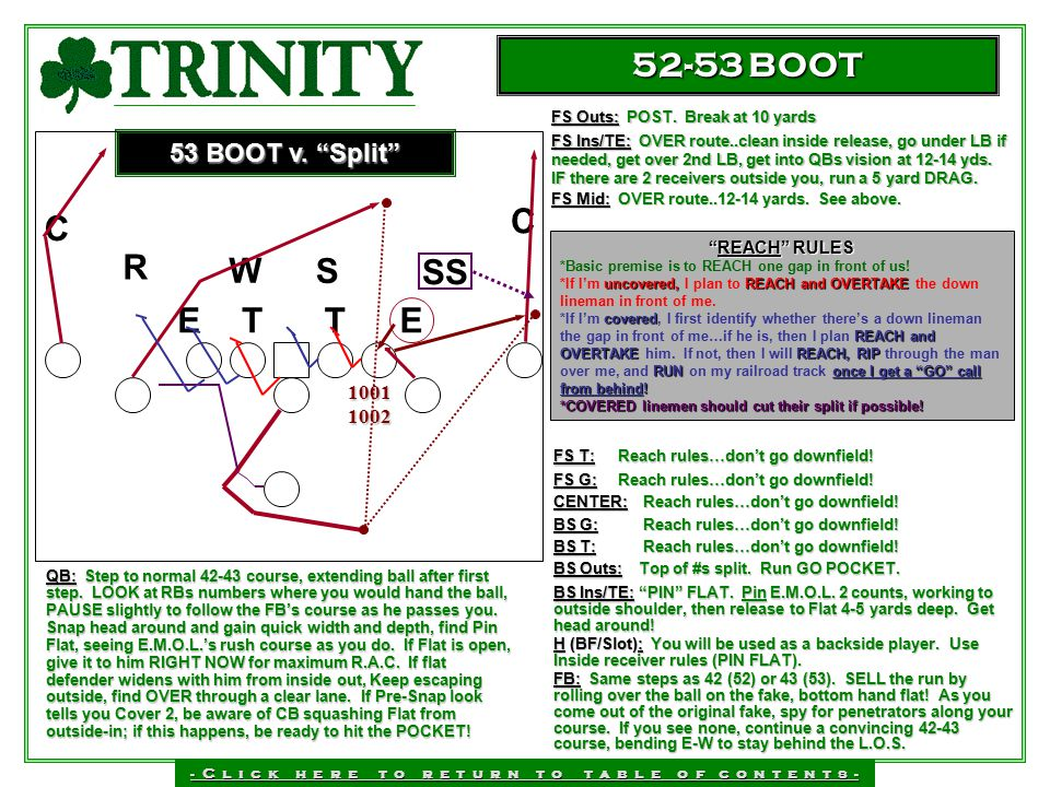 52-53 BOOT C C R W S SS E T T E 53 BOOT v. Split 1001 1002