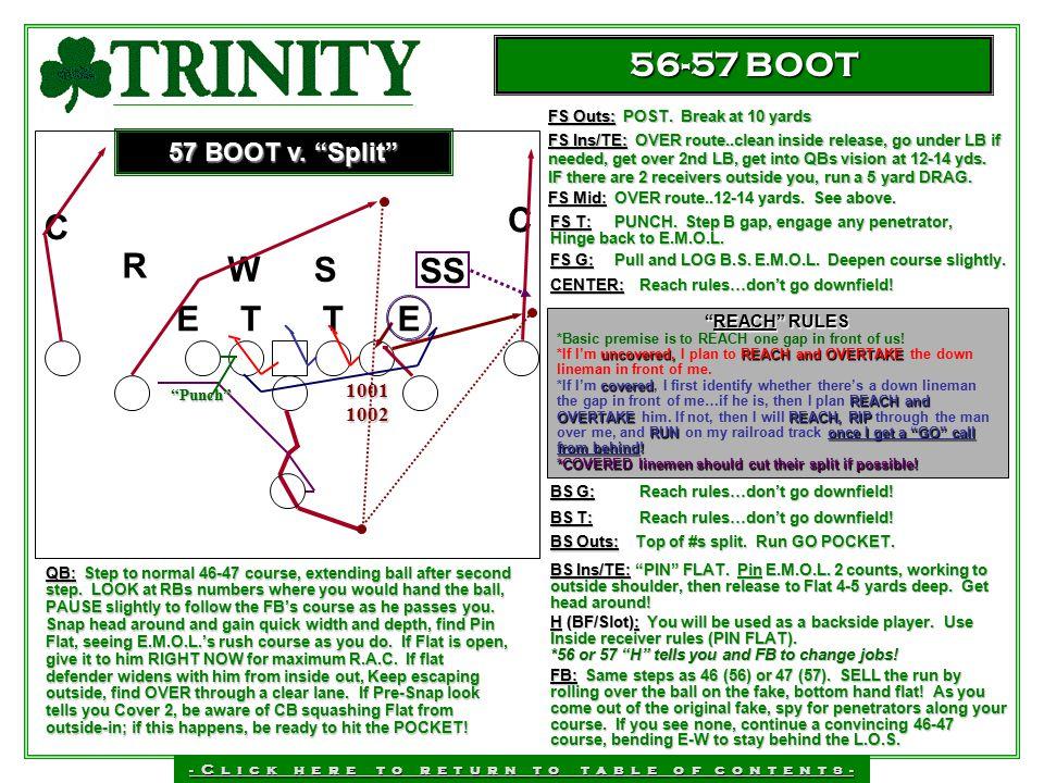 56-57 BOOT C C R W S SS E T T E 57 BOOT v. Split 1001 1002