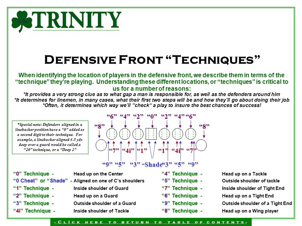 Defensive Front Techniques
