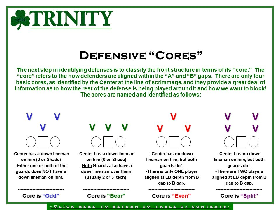 Defensive Cores V V V V V V V V V V V V V