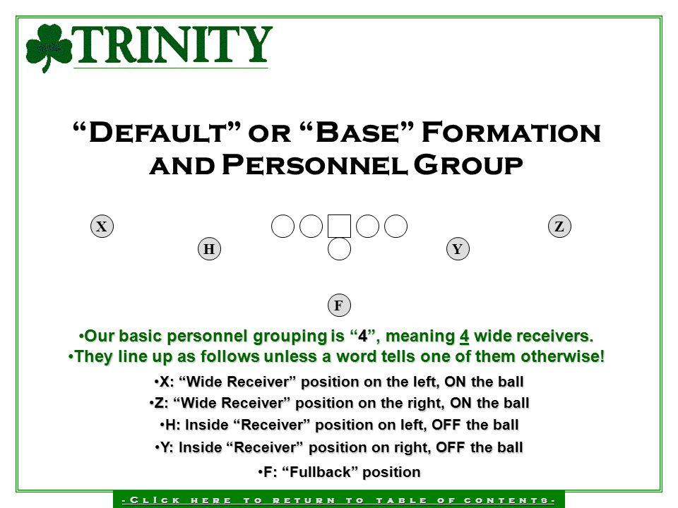 Default or Base Formation and Personnel Group