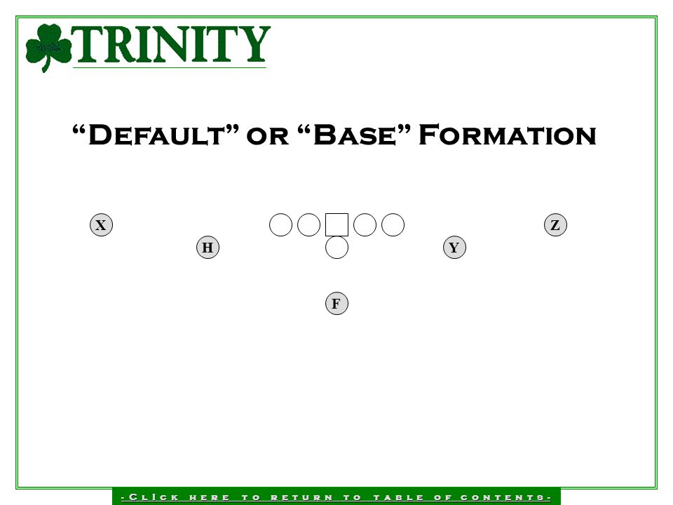 Default or Base Formation