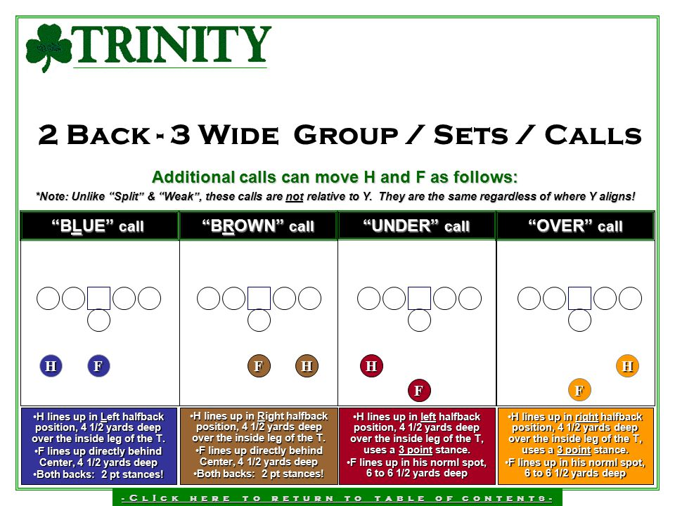 2 Back - 3 Wide Group / Sets / Calls