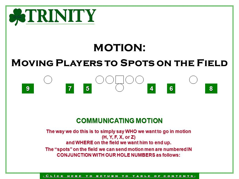 MOTION: Moving Players to Spots on the Field COMMUNICATING MOTION 9 7