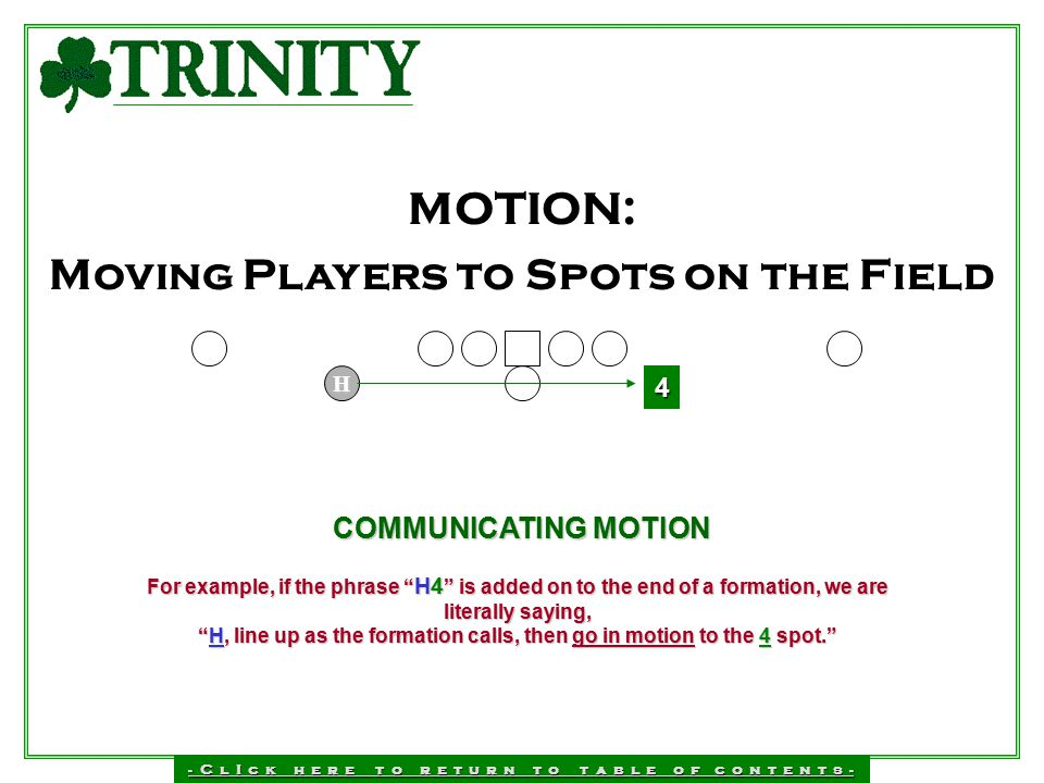 MOTION: Moving Players to Spots on the Field COMMUNICATING MOTION 4 H