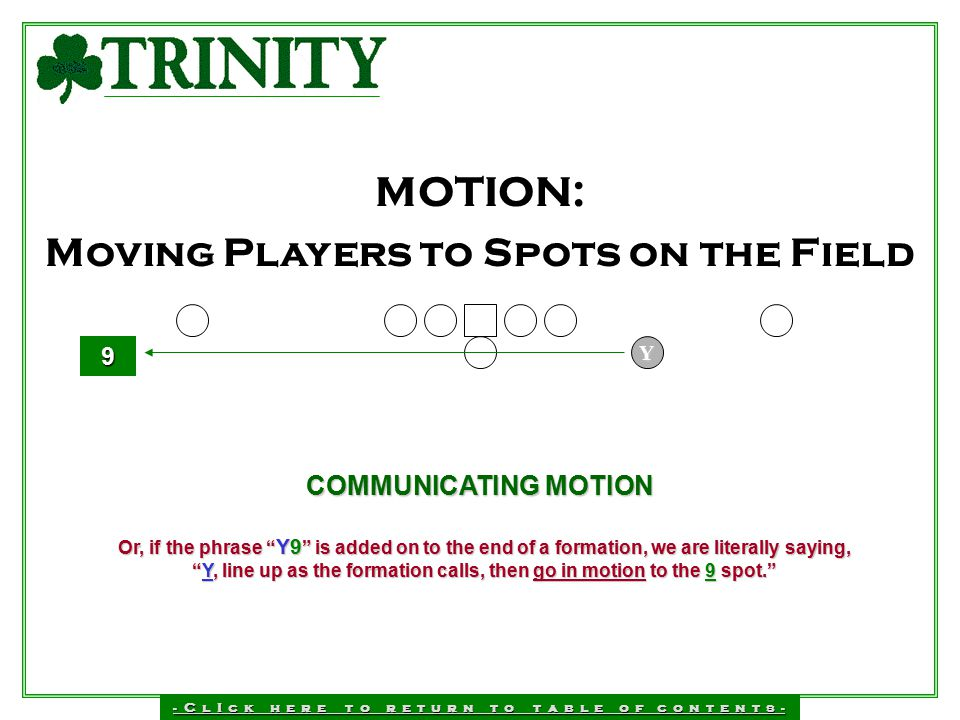 MOTION: Moving Players to Spots on the Field COMMUNICATING MOTION 9 Y