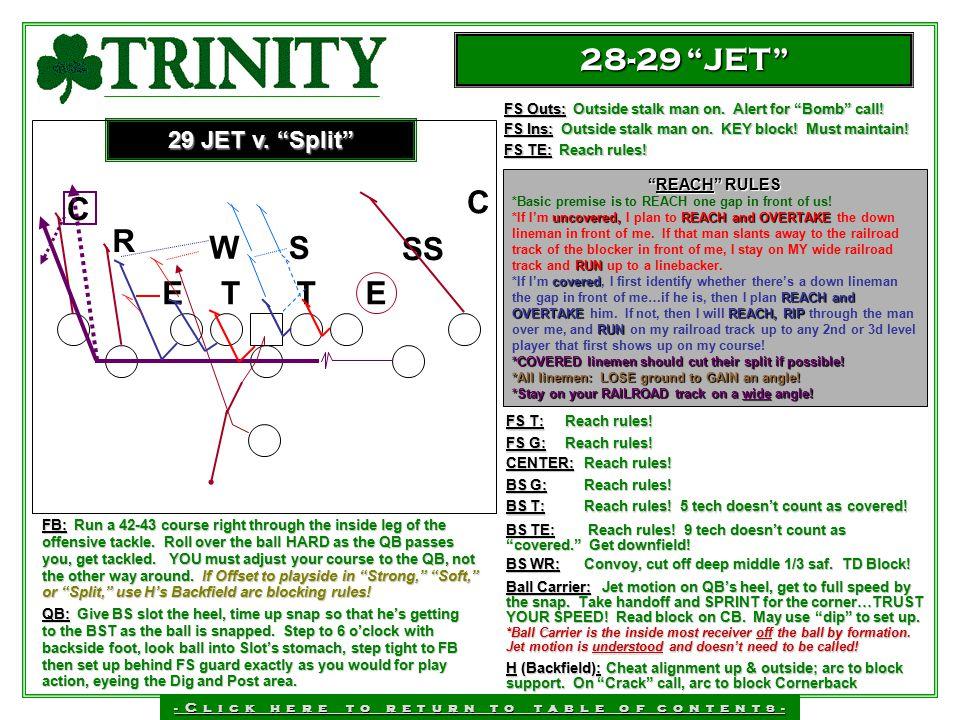 28-29 JET C C R W S SS E T T E 29 JET v. Split REACH RULES
