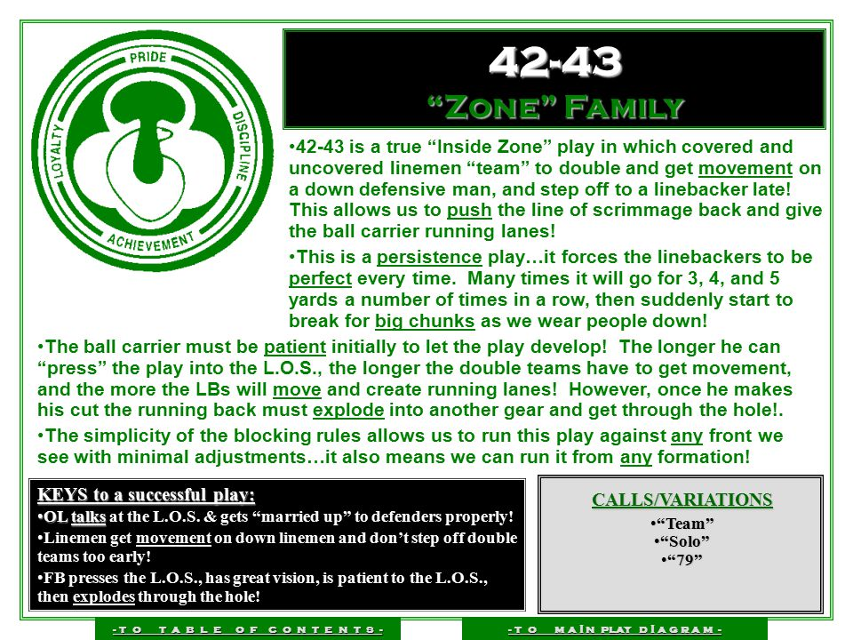 42-43 Zone Family.