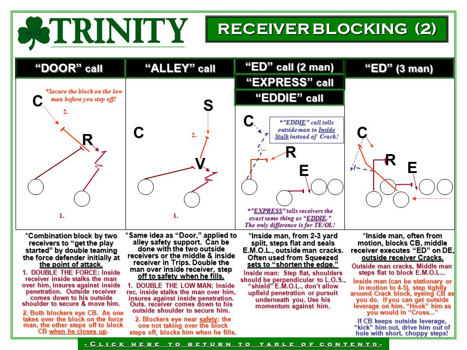 RECEIVER BLOCKING (2) C S C C C R R R V E E DOOR call ALLEY call