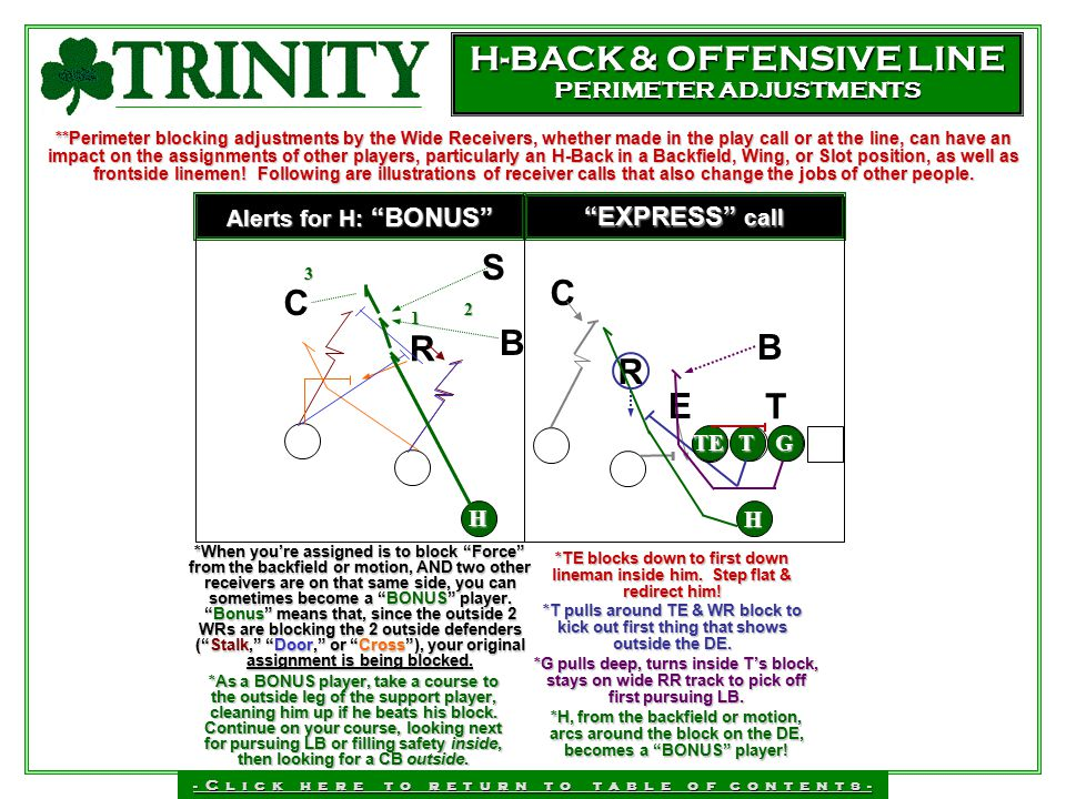 H-BACK & OFFENSIVE LINE PERIMETER ADJUSTMENTS