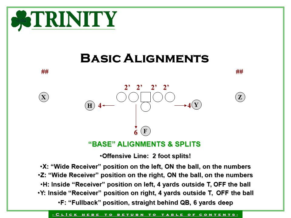 Basic Alignments ## ## 2' 2' 2' 2' 4 4 6 BASE ALIGNMENTS & SPLITS X