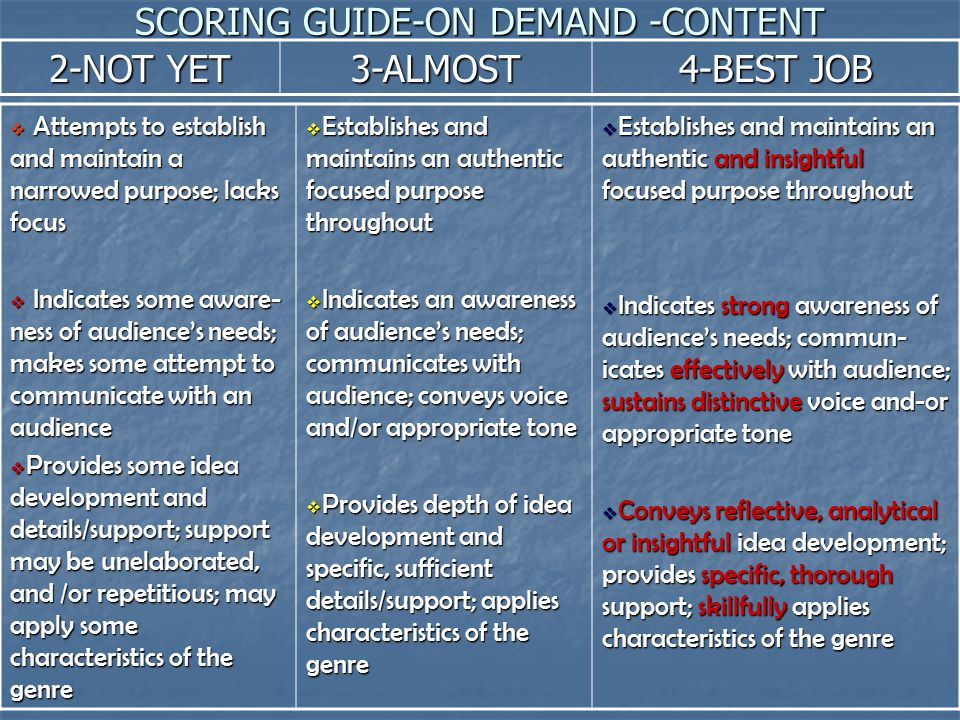 SCORING GUIDE-ON DEMAND -CONTENT