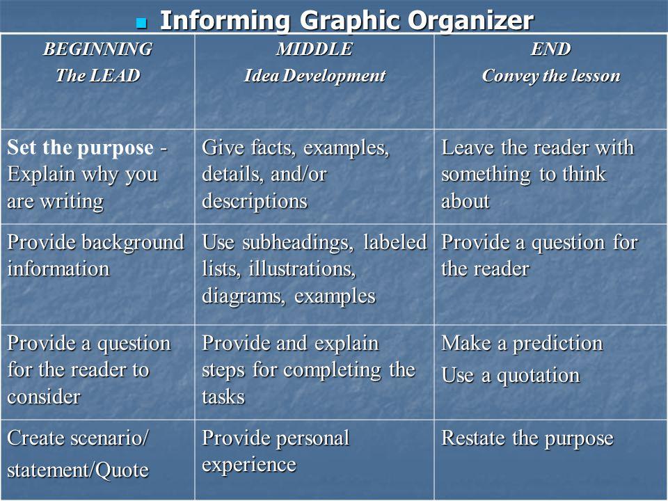 Informing Graphic Organizer