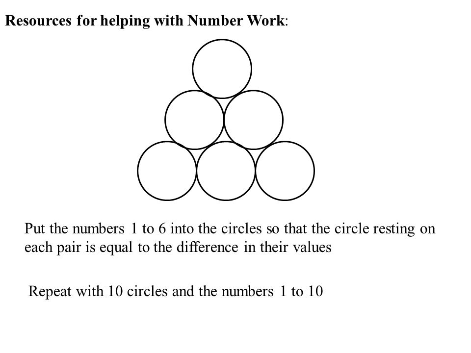Resources for helping with Number Work: