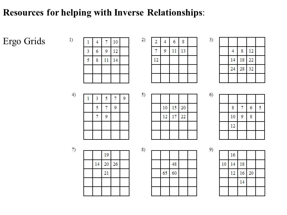 Resources for helping with Inverse Relationships: