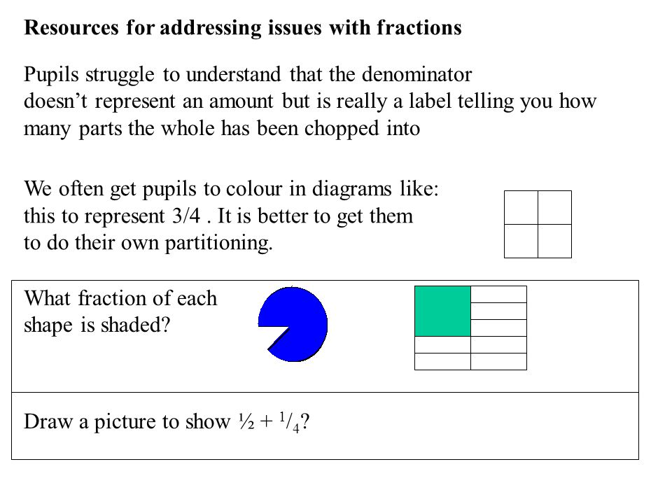 Resources for addressing issues with fractions
