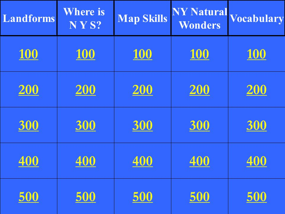Landforms Where is. N Y S Map Skills. NY Natural. Wonders. Vocabulary. 100. 100. 100. 100.