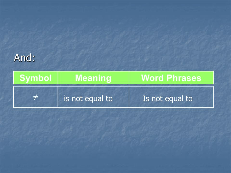 And: Symbol Meaning Word Phrases ≠ is not equal to Is not equal to