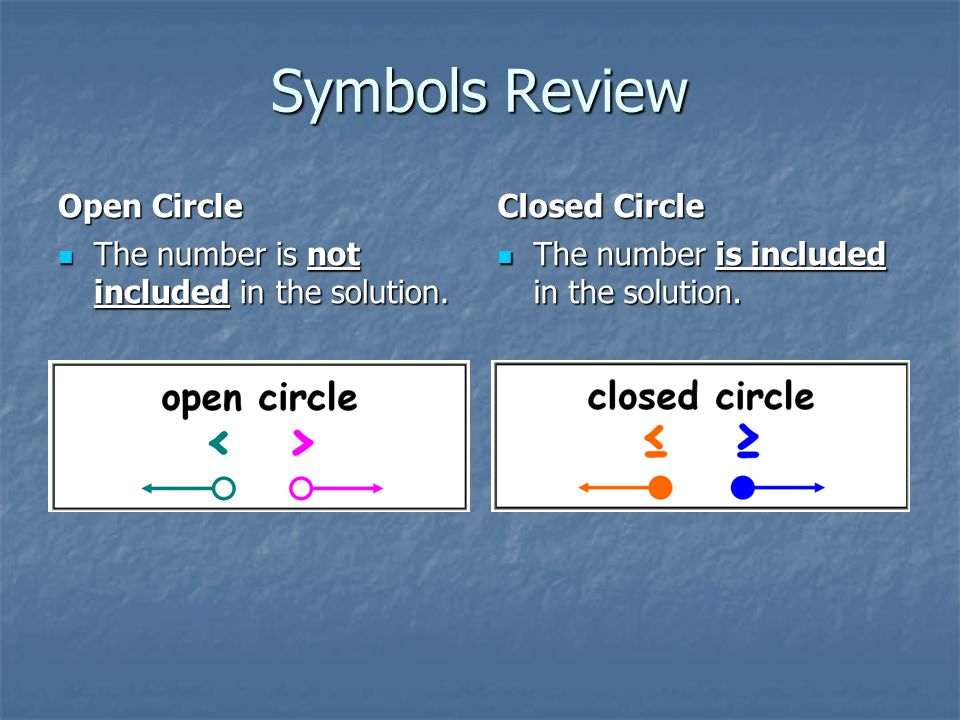 Symbols Review Open Circle Closed Circle