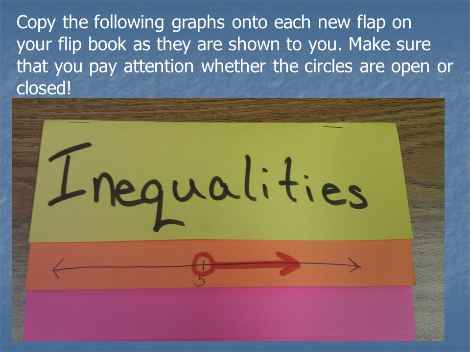 Copy the following graphs onto each new flap on your flip book as they are shown to you.