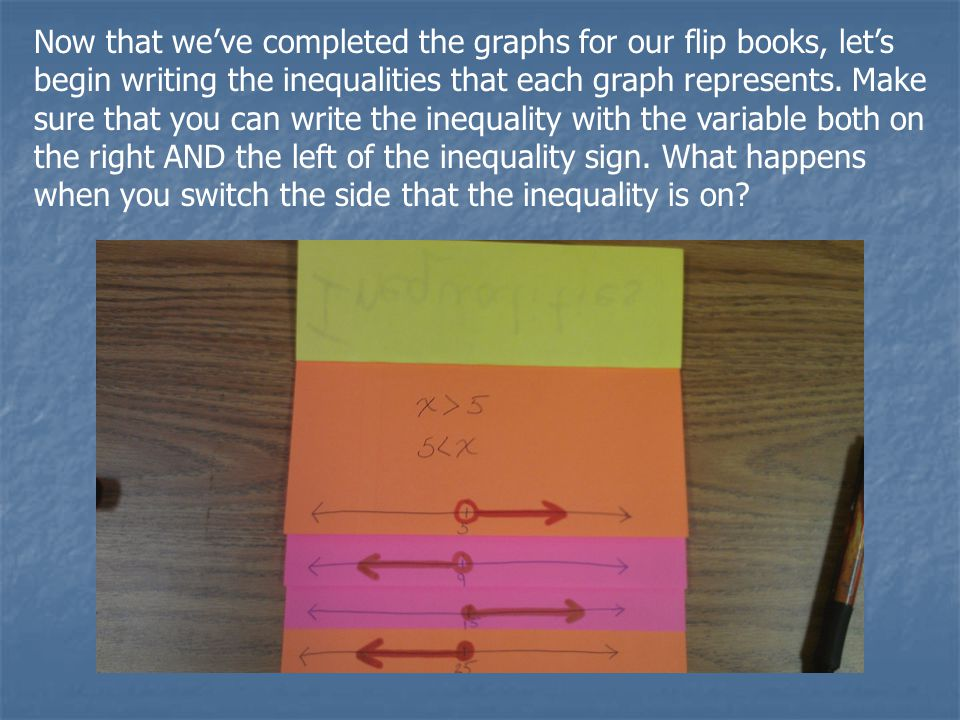 Now that we've completed the graphs for our flip books, let's begin writing the inequalities that each graph represents.