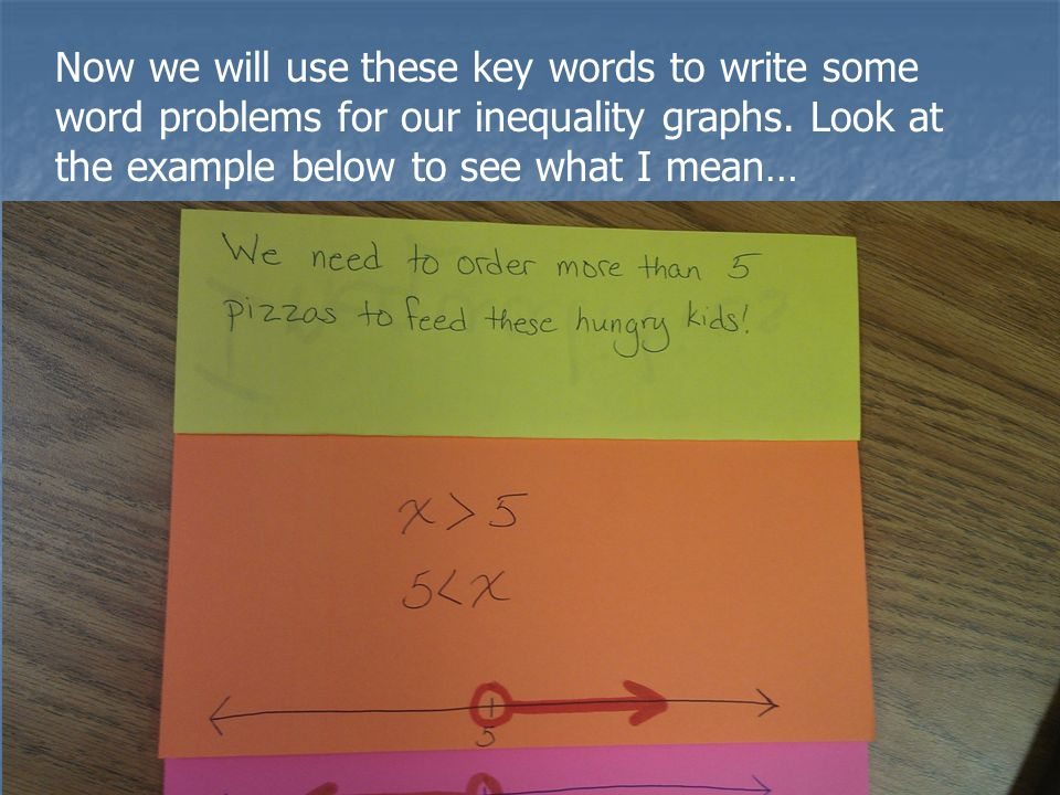 Now we will use these key words to write some word problems for our inequality graphs.