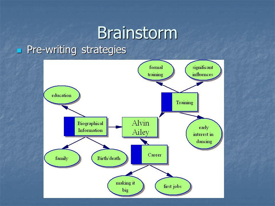 Brainstorm Pre-writing strategies