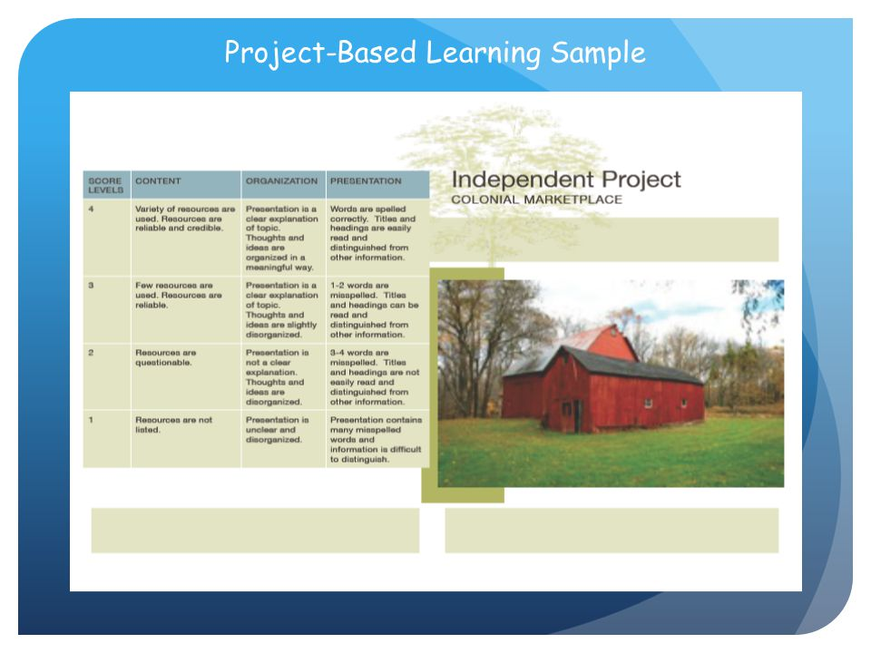 Project-Based Learning Sample
