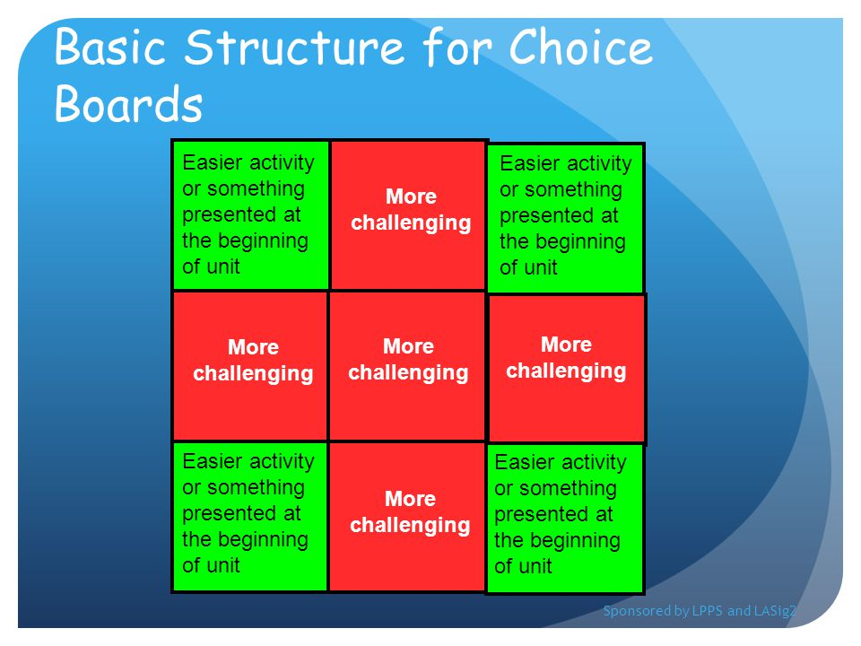 Basic Structure for Choice Boards