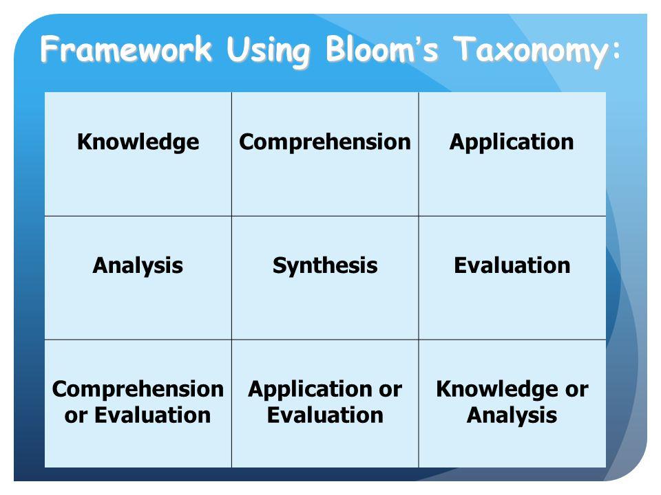 Framework Using Bloom's Taxonomy:
