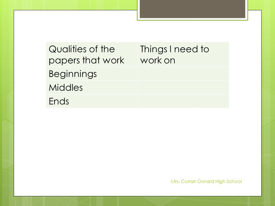 Qualities of the papers that work Things I need to work on Beginnings