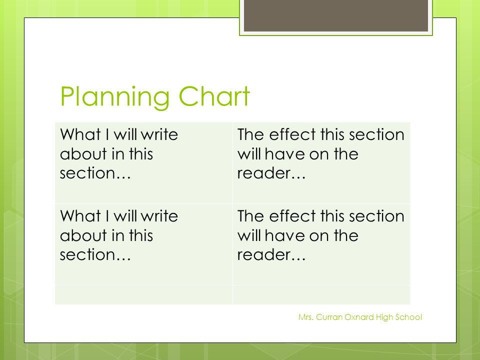Planning Chart What I will write about in this section…