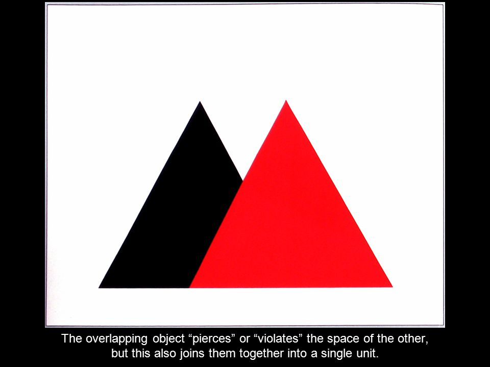 The overlapping object pierces or violates the space of the other, but this also joins them together into a single unit.