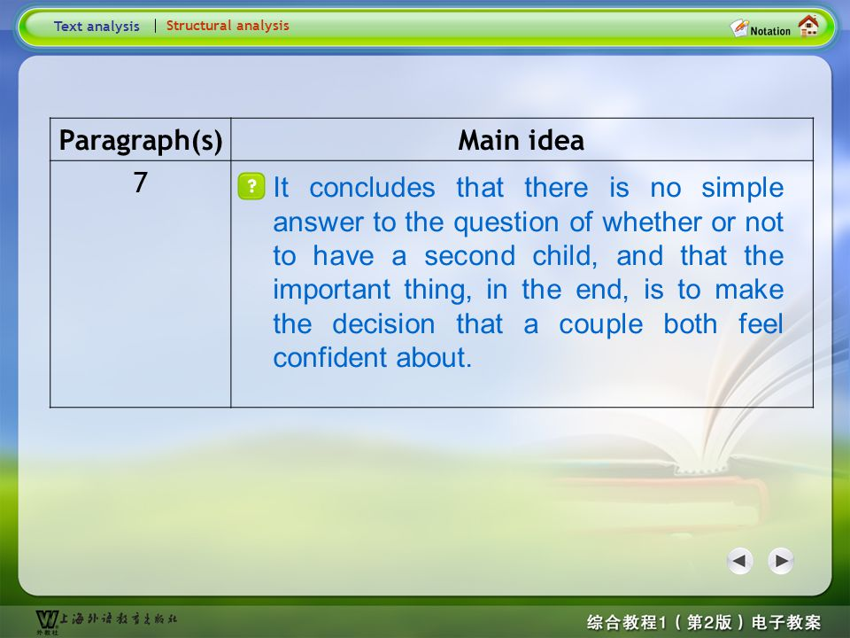 Paragraph(s) Main idea 7