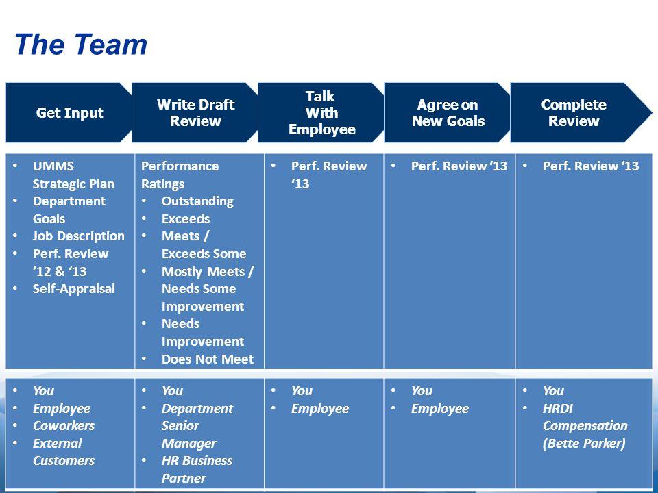 The Team UMMS Strategic Plan Department Goals Job Description