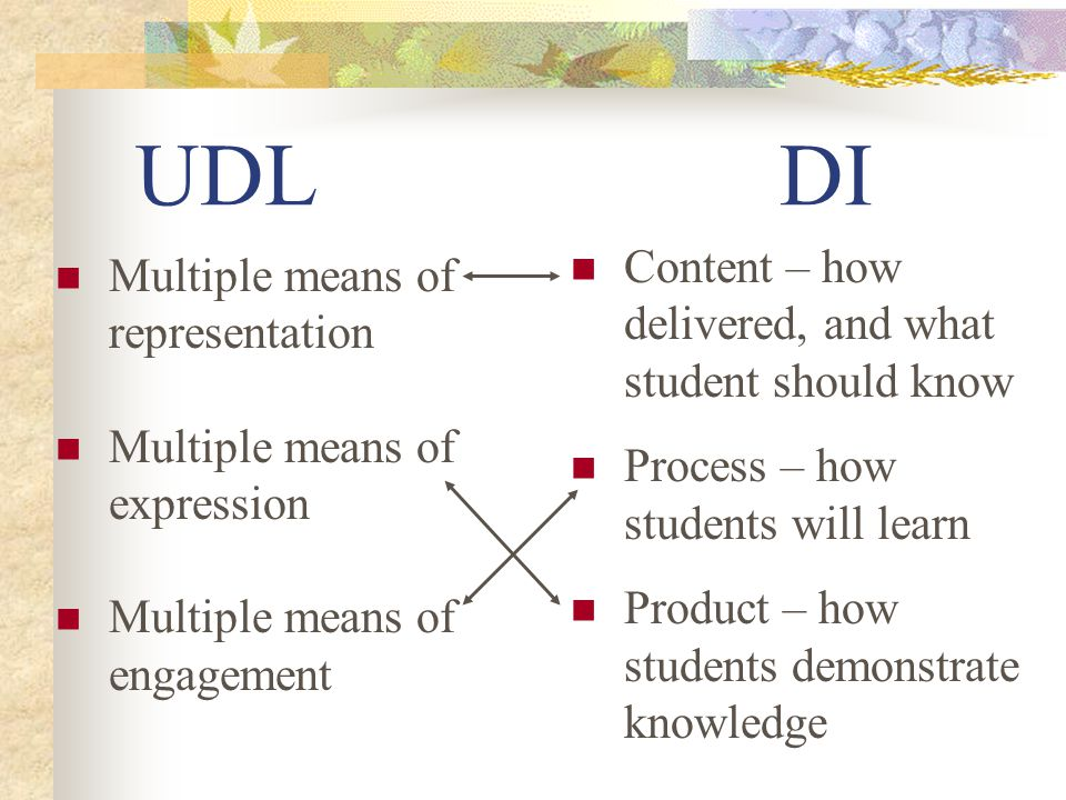 UDL DI Content – how delivered, and what student should know