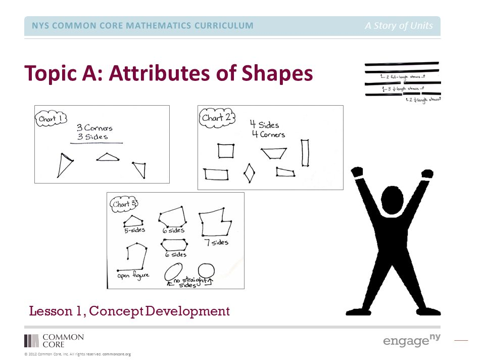 Topic A: Attributes of Shapes