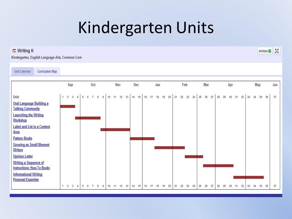 Kindergarten Units