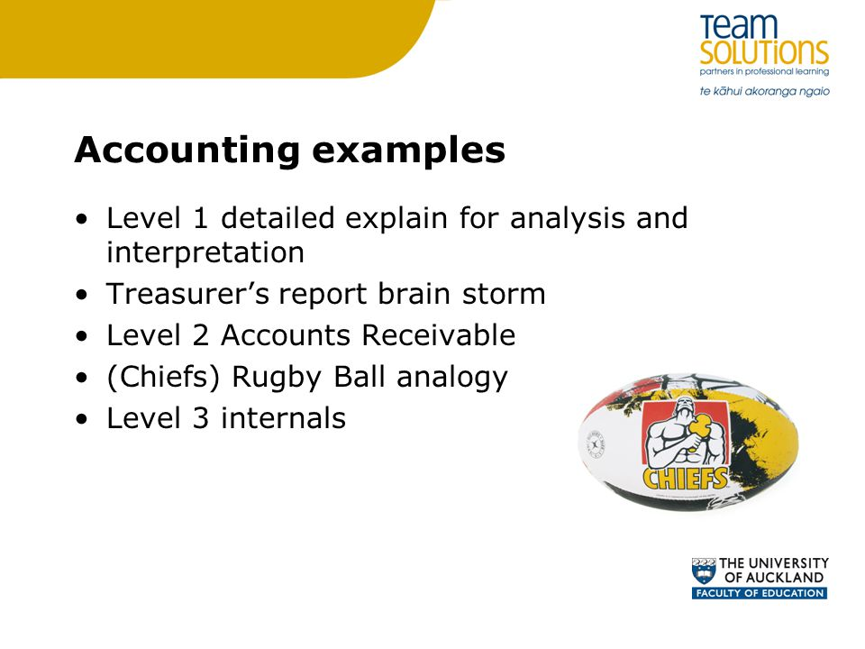 Accounting examples Level 1 detailed explain for analysis and interpretation. Treasurer's report brain storm.